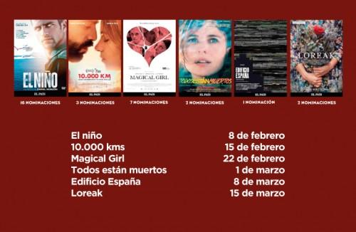 películas el País